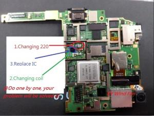 HTC ONE X EKRAN ışığı solüsyonu