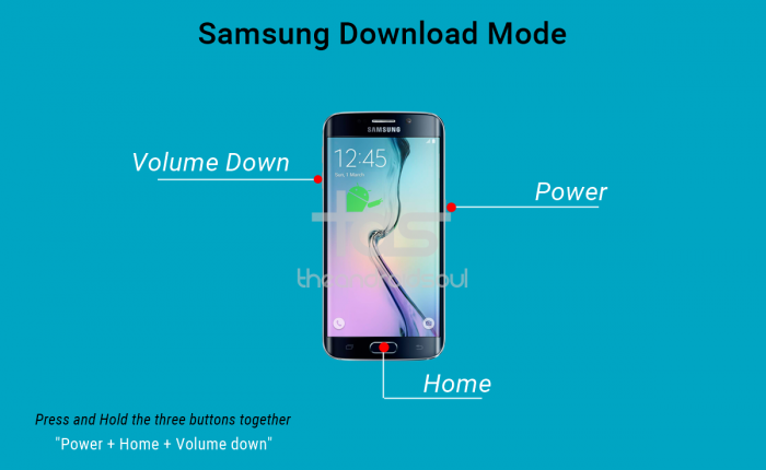 Samsung Android Download Moda Alma Ve Download Mod Çıkarma
